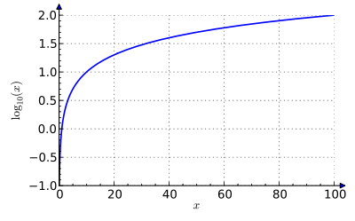 Spline Interpolation as well Multicollinearity Causes Effects Detection And Redemption also New Regression Capabilities In Release 2012a further How Can Svm Find An Infinite Feature Space Where Linear Separation Is Always P furthermore Lesson 8 Basic Differentiation Rules. on linear function examples